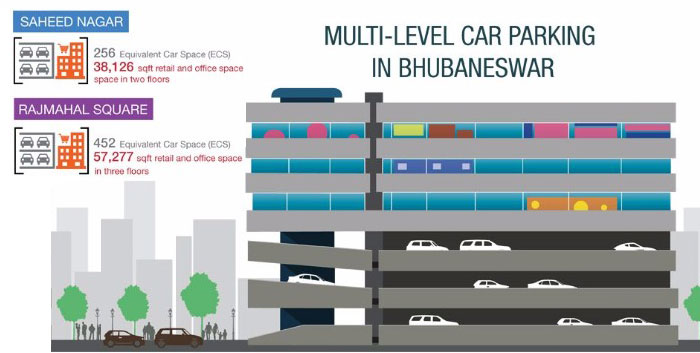 Capital City to have 2 Multi-level car parkings soon